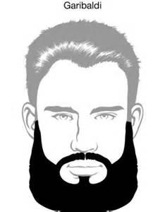 2016 Best Beard Styles for Men