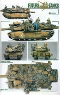 Future Military Vehicles Tanks