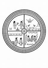 Mandala Coloring Medicine Snake Legend Wheel Indian Mandalas Simple Printable Worksheet Clipartmag Getcolorings Meditation Unique sketch template