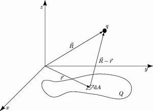 Elektrisches Potential Berechnen : 2 1 das elektrische feld und sein potential ~ Themetempest.com Abrechnung