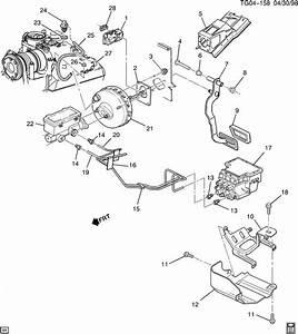 Brake System Mounting