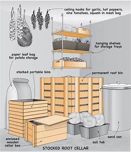 281 Best Images About Root Cellar On Pinterest