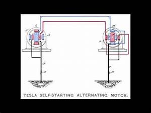 How To Build Nikola Tesla Free Energy Alternating Dynamo