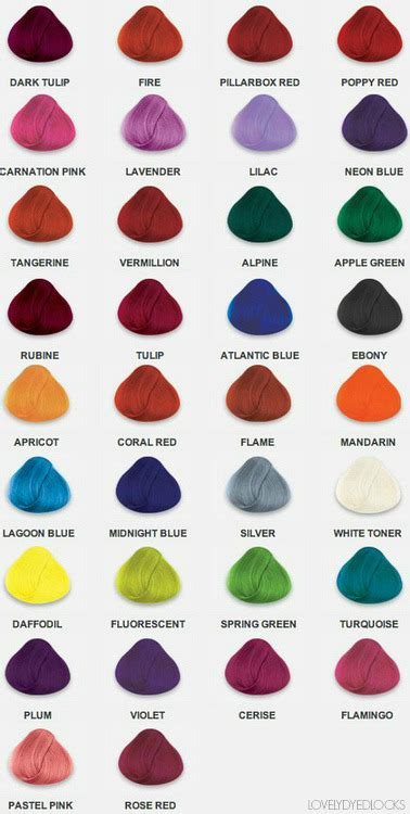 Different Hair Colour Names by La Riche Directions On