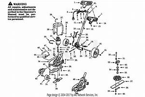 Poulan 1250 Electric Edger Parts Diagram For Edger Assembly