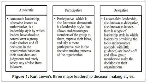 lewins leadership styles autocratic democratic