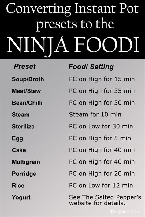 ninja foodi volume   started