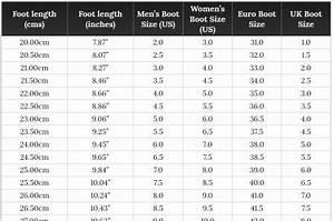 Snowboard Boot Sizes Conversion Charts Snowboarding Profiles