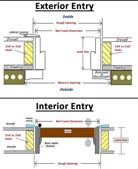 prehung door sizes the door jamb
