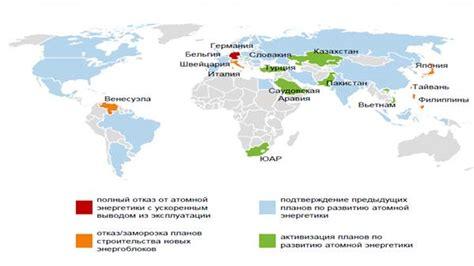 Перспективы развития малой энергетики России