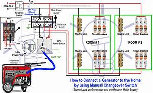 Wiring Diagram For Generator Change Over Switch Change Over Switch Function 1 Phase Manual