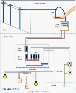 Home Electrical Wiring Tutorial Fantastic House Wiring