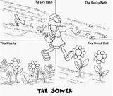 Parable Yeast Sower Coloring Activities Bible Result Discover Sunday sketch template