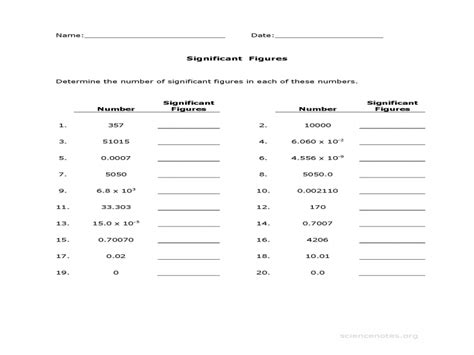 Significant Figures Worksheet  Free Printable Worksheets