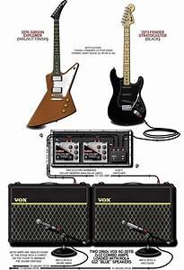 The Edge Guitar Gear  U0026 Rig  U2013 U2  U2013 1981