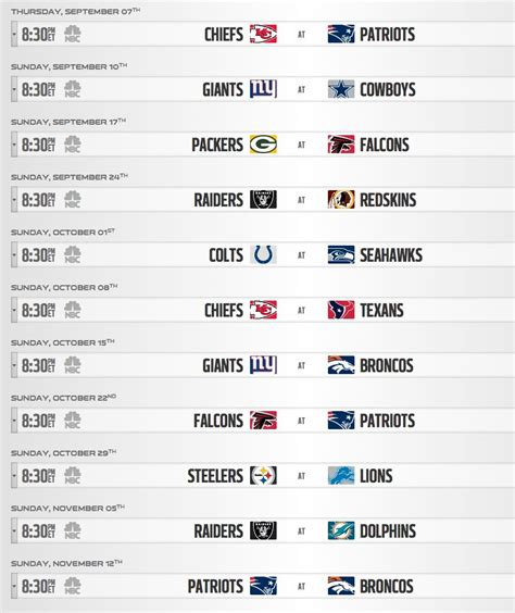 nfl schedule release  sunday night games