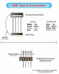 Usb Wiring Diagrams Carlplant In Wire Diagram
