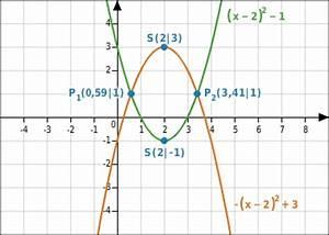 Nullstelle Berechnen Quadratische Funktion : nullstellen und schnittpunktberechnungen bettermarks ~ Themetempest.com Abrechnung