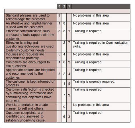 sample training  analysis templates