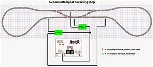 Reverse Loop Problem