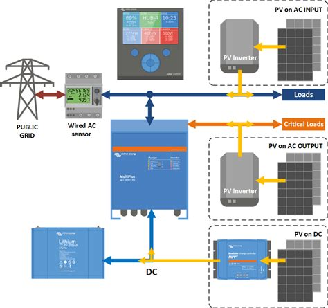 hub  grid parallel manual deprecated victron energy