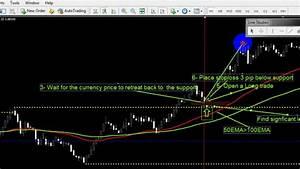 Renko Charts Best Scalping 1 Min Scalper Trading System Best System
