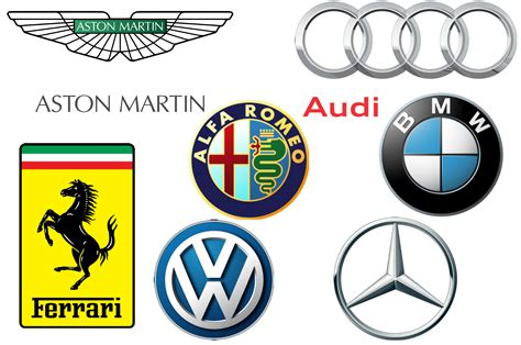 European Car Brands, Companies And Manufacturers Car