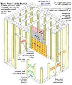 design sauna free sauna plans layouts design bookmark 15173