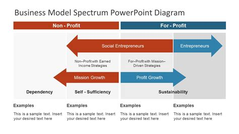 profit   profit business model slidemodel
