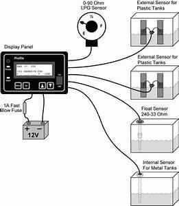 Led Lighting  Soundproof  Sailor U0026 39 S Solutions Inc