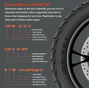 Inspecting And Maintaining Street Motorcycle Tires