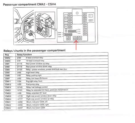 S80 Wiring Diagram S80 2001 Volvo Fan by 2004 Volvo Xc90 Wiring Fan Wiring Diagram