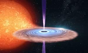 Researchers confirm how black hole relativistic jets form ...