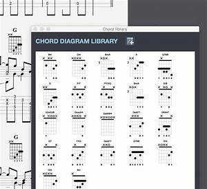 Guitar Software To Help You Compose And Create Guitar Tabs