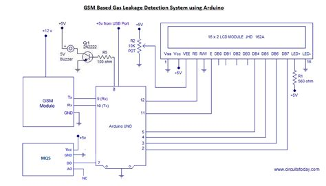 Gas Leakage Detector Using Arduino Gsm Module With Sms
