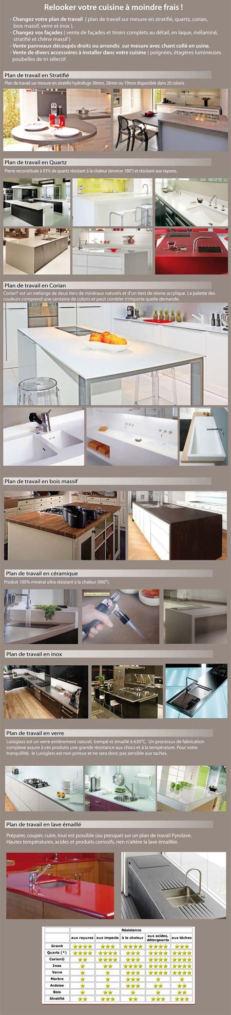 chaises de cuisine cuisine salle de bain rangement living dressing fabricant