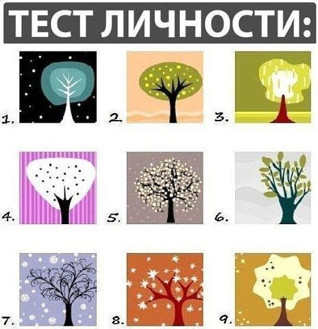 Психологический тест по картинкам узнав характер