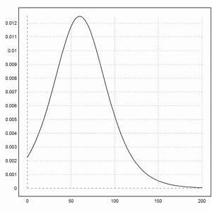 Grenzwerte Von Reihen Berechnen : euler math toolbox beispiele ~ Themetempest.com Abrechnung