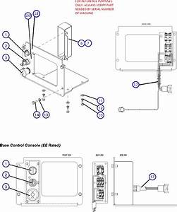 Skyjack Sjiii 3219 Scissor Lift Parts