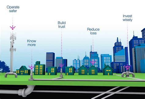 smart gas iot smart gas metering solutions