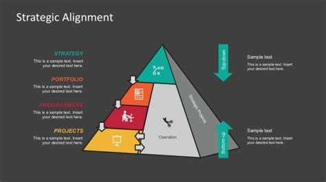 strategic alignment model powerpoint templates