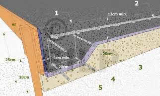 le bon coin siege auto comment faire une dalle beton pour voiture