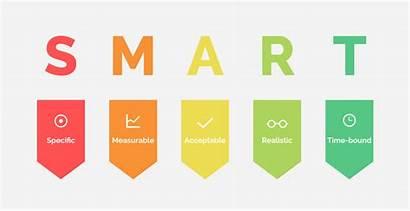 Smart Goals Start Making Head