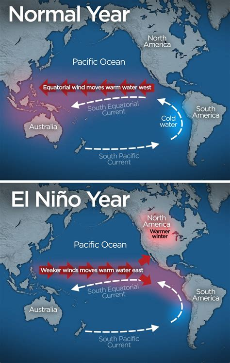 El Niño Event Will Lead To Coastal Flooding And Erosion Of