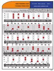 Bassoon Chart Download Printable Pdf