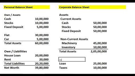 financial modelling balance sheet basics liabilities net worth youtube