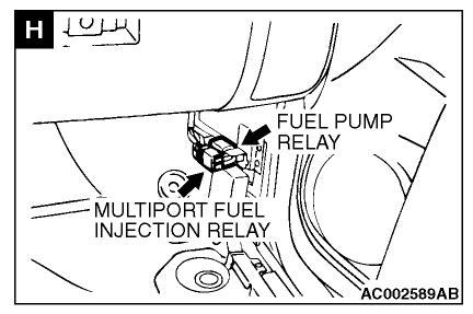 Cruiser Wiring Diagram Auto