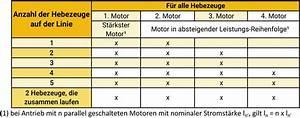 Nennspannung Berechnen : comment calculer une alimentation pour pont roulant ~ Themetempest.com Abrechnung