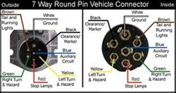 Wiring Diagram For Way Round Pin Trailer Vehicle