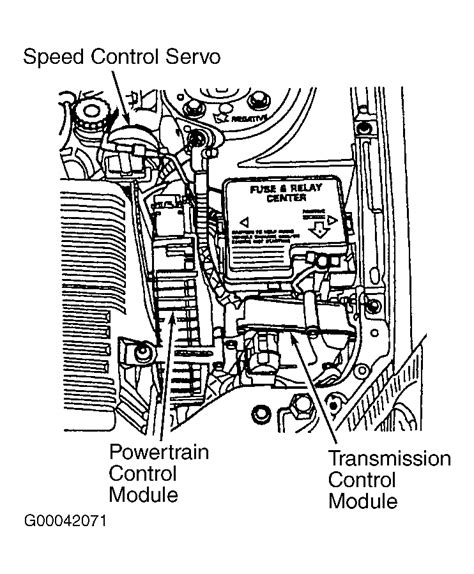 199 Intrepid Wiring Diagram by Dodge Stratus Es My Sons 2001 Dodge Stratus Was Not Shifting